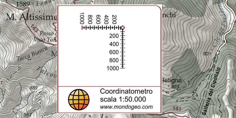 Coordinatometro per scala 1:50000 ad un settore