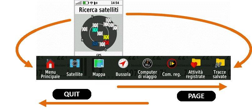 Rotazione delle pagine con nastro su Garmin GPSMAP 66