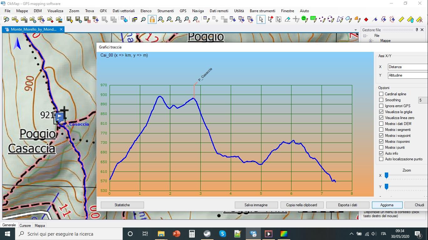 proietta waypoint sul grafico con okmap