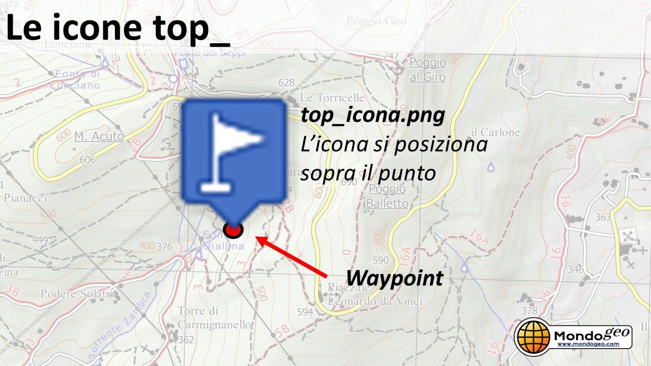 le icone top_