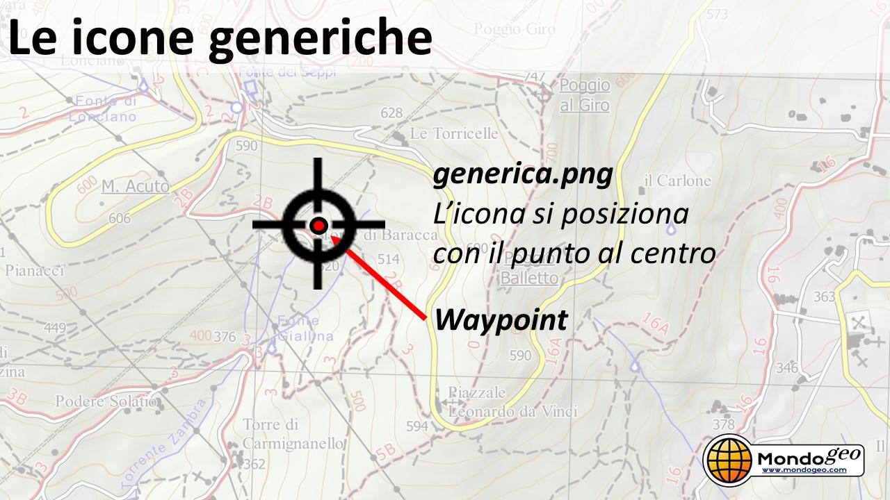 icone generiche